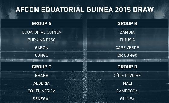 قرعة كأس الأمم الإفريقية 2015 تضع محاربي الصحراء في مجموعة الموت