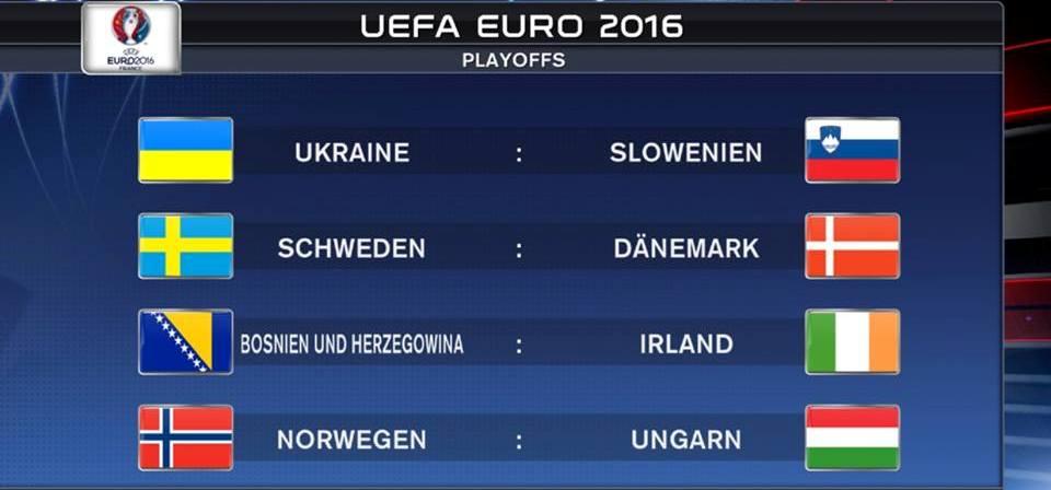 عاجل: قرعة ملحق تصفيات بطولة أوروبا 2016