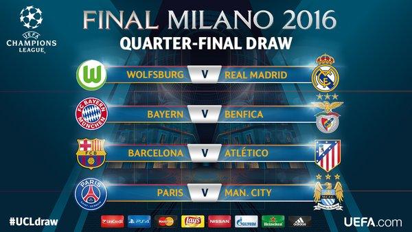 عاجل: نتائج قرعة دوري أبطال أوروبا