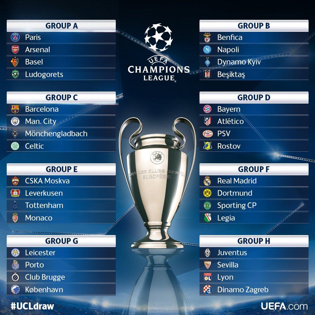 عاجل: قرعة دور المجموعات في دوري الأبطال