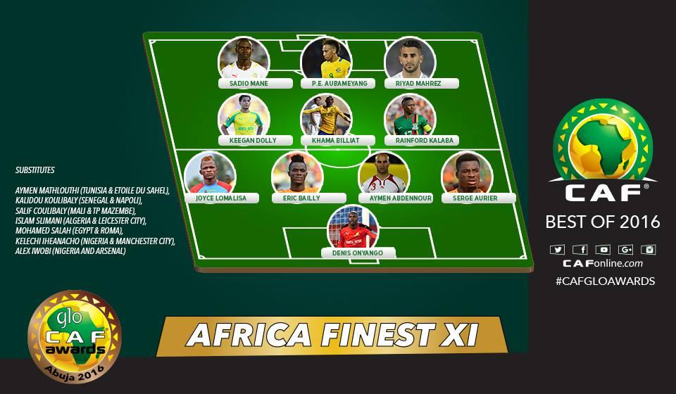 رسمياً … الكشف عن التشكيلة المثالية في افريقيا لعام 2016