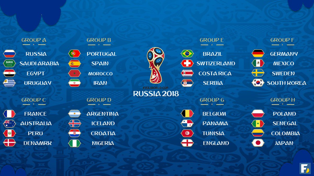 عاجل: نتائج قرعة كأس العالم 2018