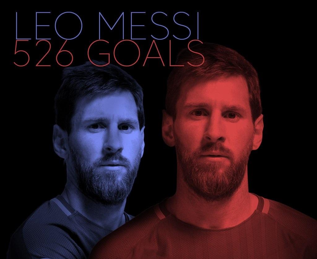 رسمياً … ميسي الهداف التاريخي للدوريات الكبرى مع فريق واحد بـ 526 هدف
