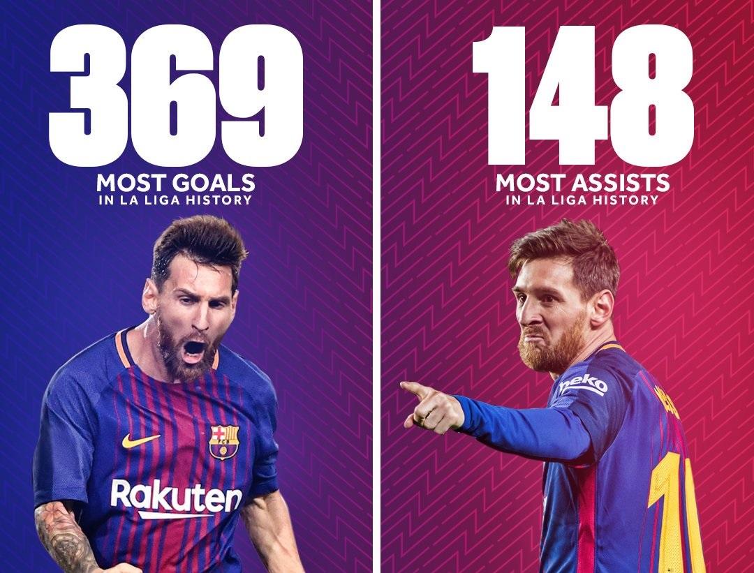 بالأرقام … ميسي الأفضل في تاريخ الدوري الإسباني