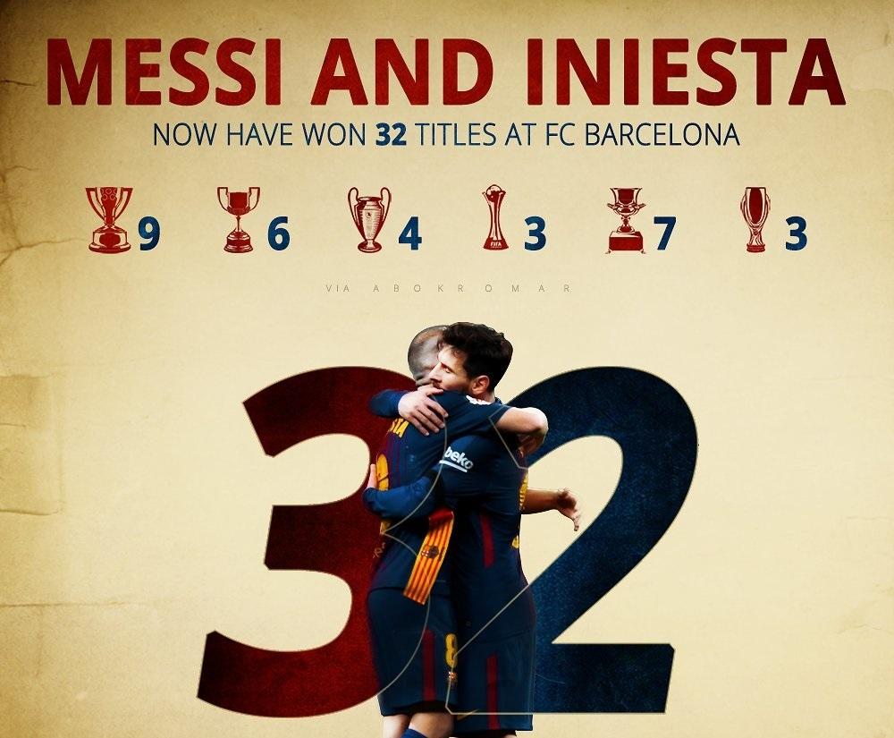ميسي وإنيستا الأكثر تتويجاً في تاريخ برشلونة بـ 32 لقب