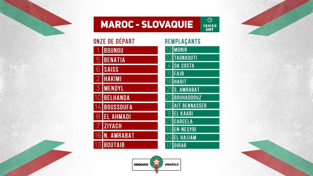 تعرف علي القائمة النهائية لمنتخب المغرب في المونديال