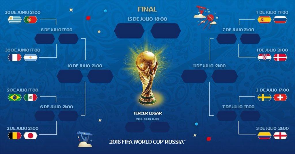 رسمياً … تعرف على مواجهات دور الـ 16 في بطولة كأس العالم