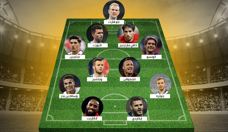 تعرف على أبرز اللاعبين المستبعدين من كأس العالم 2018