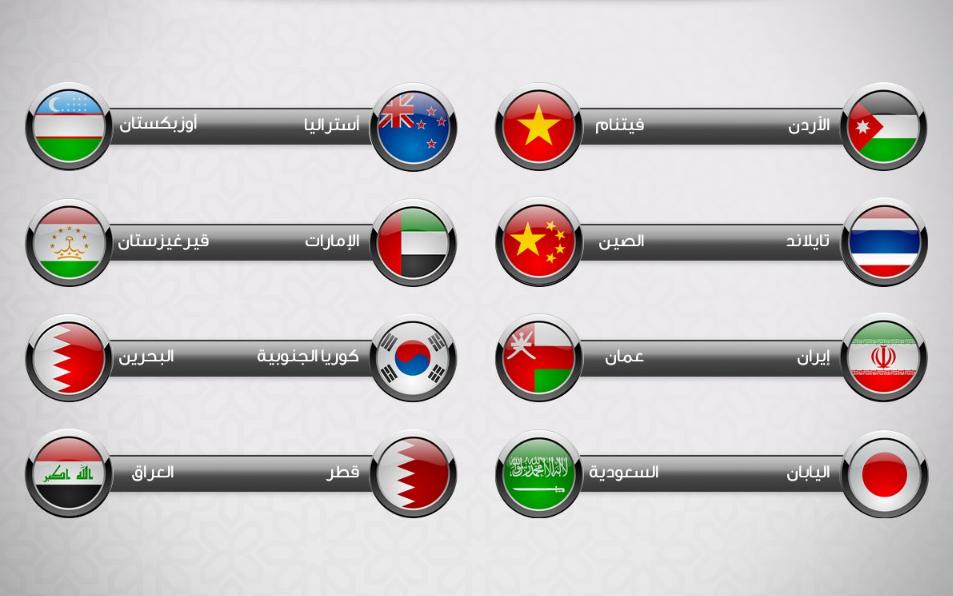 تعرف على مواعيد مباريات دور الـ 16 من مسابقة كأس أسيا 2019