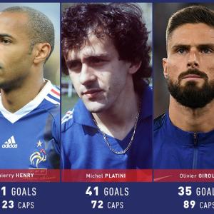 أفضل 9 هدافين في تاريخ منتخب فرنسا