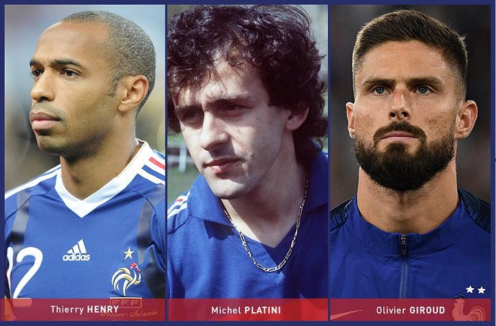 أفضل 5 هدافين في تاريخ منتخب فرنسا