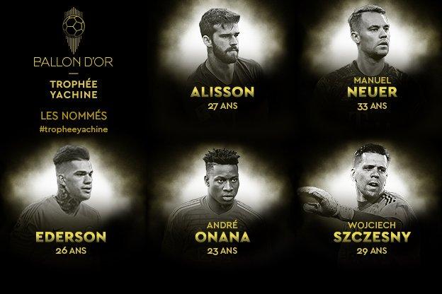 رسمياً … إعلان أسماء المرشحين للفوز بجائزة أفضل حارس مرمى لعام 2019